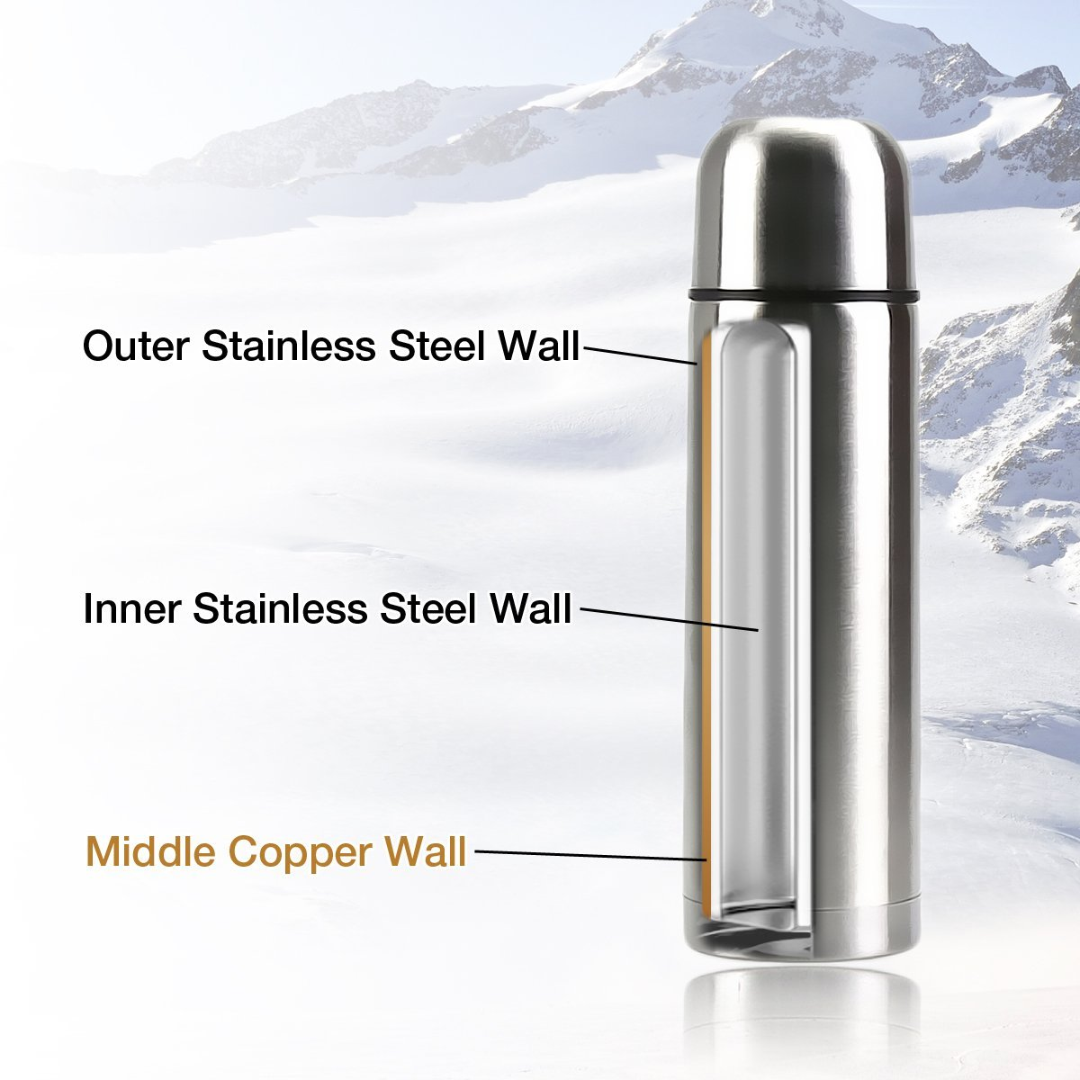 Best Stainless Steel Coffee Thermos Bpa Free Triple